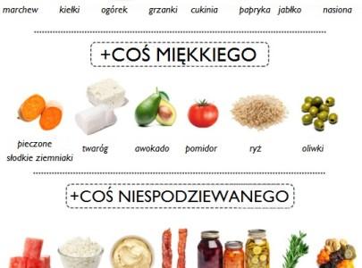 sciagawka-jak-zrobic-idealna-salatk